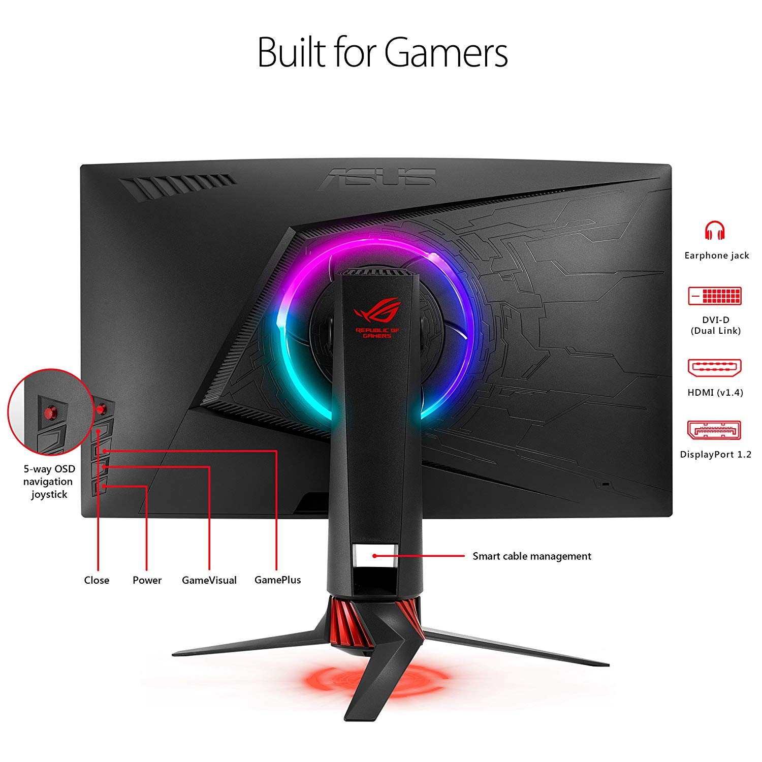"Cheap 27"" 1080p TN curved monitor"